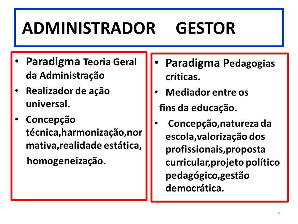 ADMINISTRADOR GESTOR Paradigma Teoria Geral da Administração Realizador de ação universal.