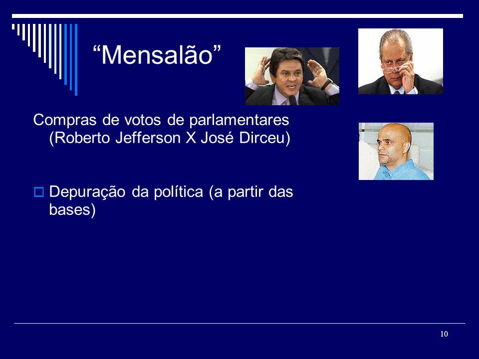 10 Mensalão Compras de votos de parlamentares (Roberto Jefferson X José Dirceu) Depuração da política (a partir das bases)