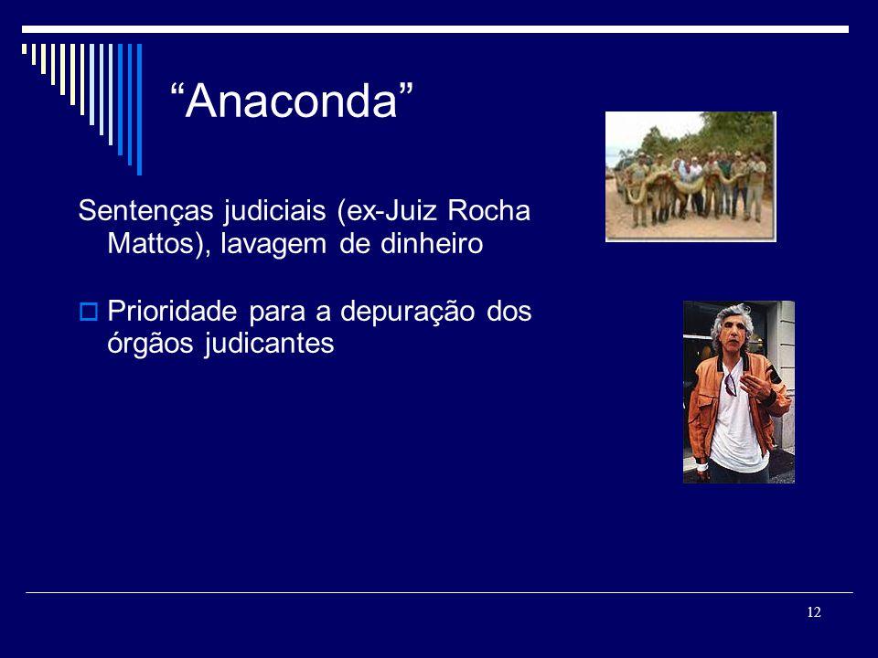 12 Anaconda Sentenças judiciais (ex-Juiz Rocha Mattos), lavagem de dinheiro Prioridade para a depuração dos órgãos judicantes