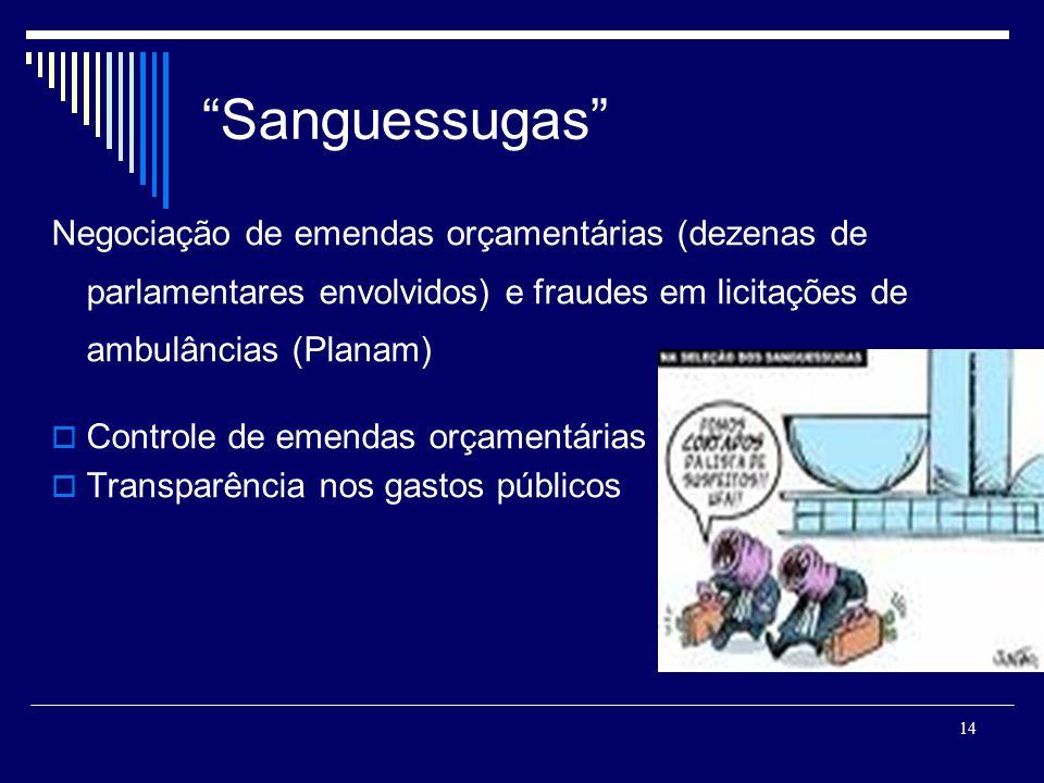 14 Sanguessugas Negociação de emendas orçamentárias (dezenas de parlamentares envolvidos) e fraudes em licitações de ambulâncias (Planam) Controle de emendas orçamentárias Transparência nos gastos públicos