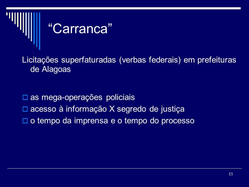 15 Carranca Licitações superfaturadas (verbas federais) em prefeituras de Alagoas as mega-operações policiais acesso à informação X segredo de justiça o tempo da imprensa e o tempo do processo