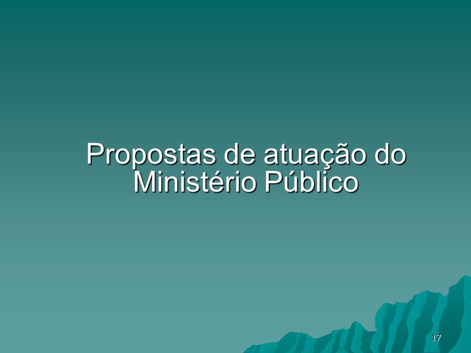 17 Propostas de atuação do Ministério Público