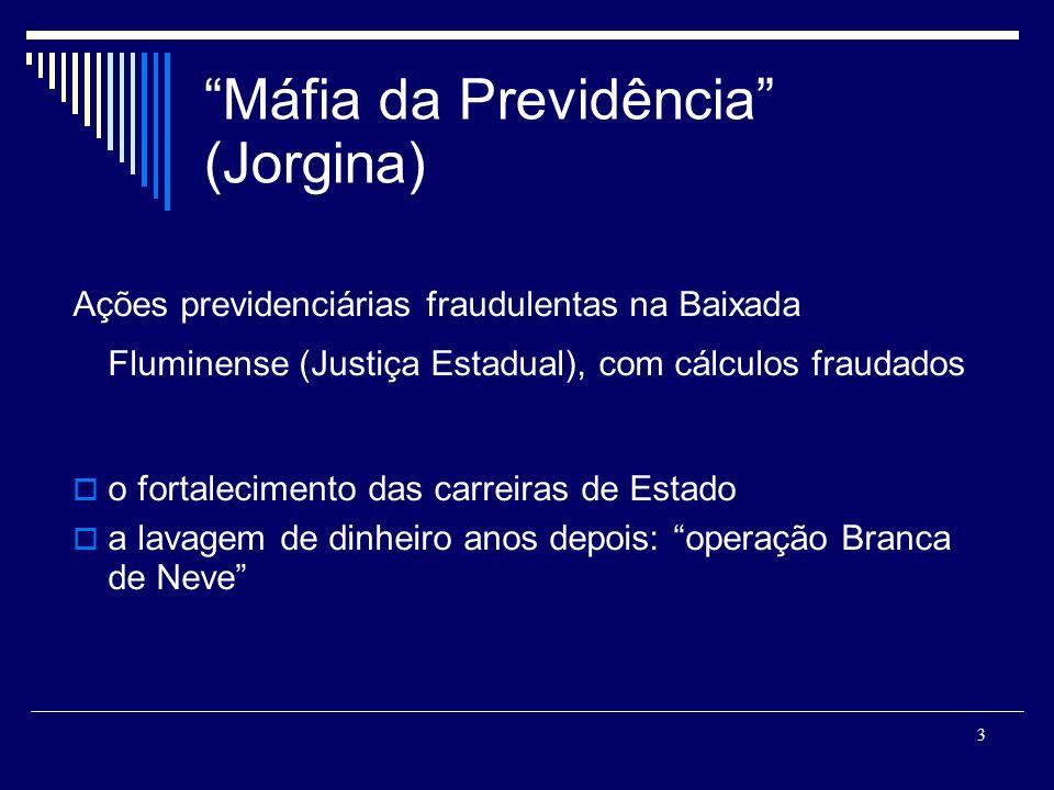 4 Jogo do Bicho no Rio de Janeiro Jogos de azar, corrupção ativa (homicídios): prisão no início da década de 1990 o prestígio social: patrocínio do carnaval carioca, etc.