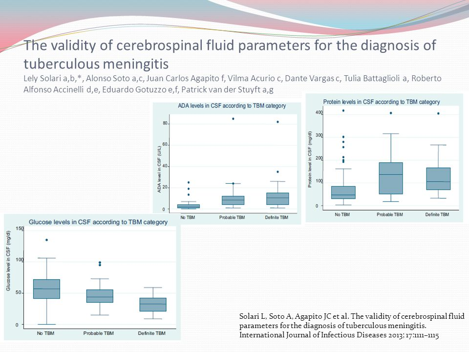 The validity of cerebrospinal fluid parameters for the diagnosis of tuberculous meningitis Lely Solari a,b,*, Alonso Soto a,c, Juan Carlos Agapito f,