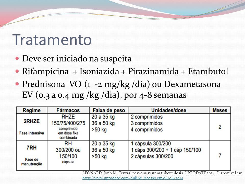 Tratamento Deve ser iniciado na suspeita Rifampicina + Isoniazida + Pirazinamida + Etambutol Prednisona VO (1 2 mg/kg /dia) ou Dexametasona EV (0.3 a