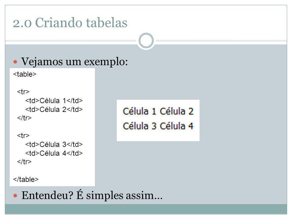 2.0 Criando tabelas Vejamos um exemplo: Entendeu? É simples assim… Célula 1 Célula 2 Célula 3 Célula 4