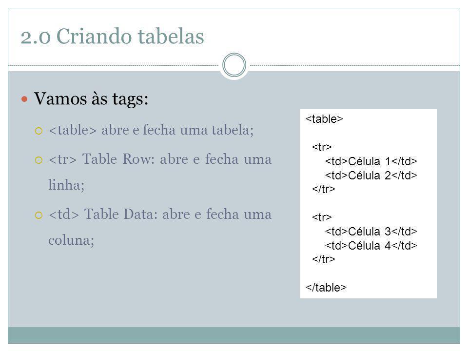 2.0 Criando tabelas Vamos às tags: abre e fecha uma tabela; Table Row: abre e fecha uma linha; Table Data: abre e fecha uma coluna; Célula 1 Célula 2