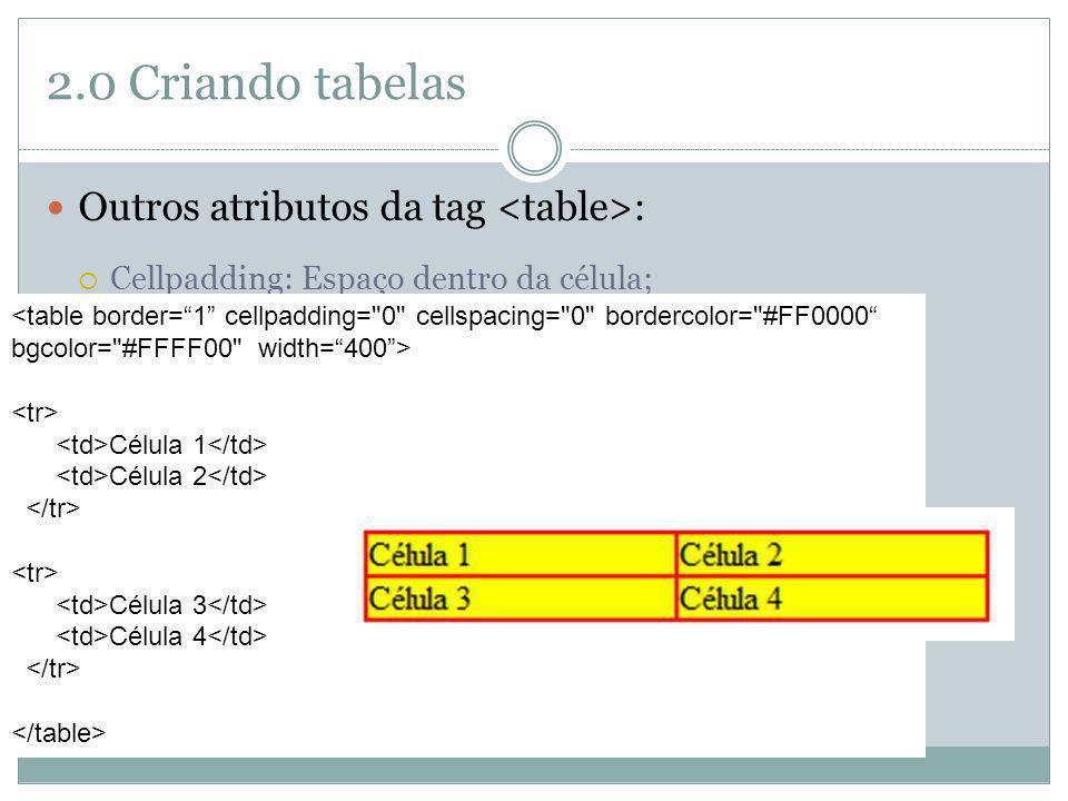 2.0 Criando tabelas Outros atributos da tag : Cellpadding: Espaço dentro da célula; Cellspacing: Espaço entre as células; bordercolor: cor da borda; b