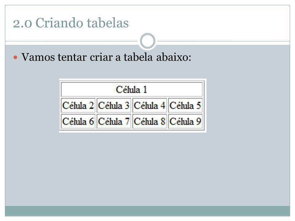 2.0 Criando tabelas Vamos tentar criar a tabela abaixo: