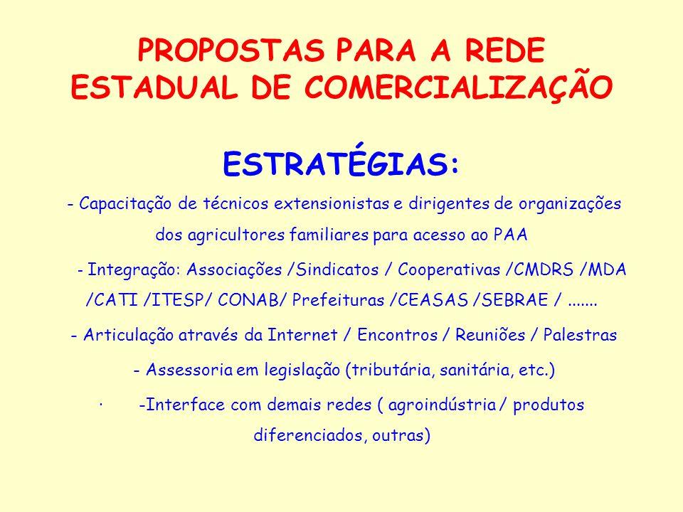 PROPOSTAS PARA A REDE ESTADUAL DE COMERCIALIZAÇÃO ESTRATÉGIAS: - Capacitação de técnicos extensionistas e dirigentes de organizações dos agricultores familiares para acesso ao PAA - Integração: Associações /Sindicatos / Cooperativas /CMDRS /MDA /CATI /ITESP/ CONAB/ Prefeituras /CEASAS /SEBRAE /.......