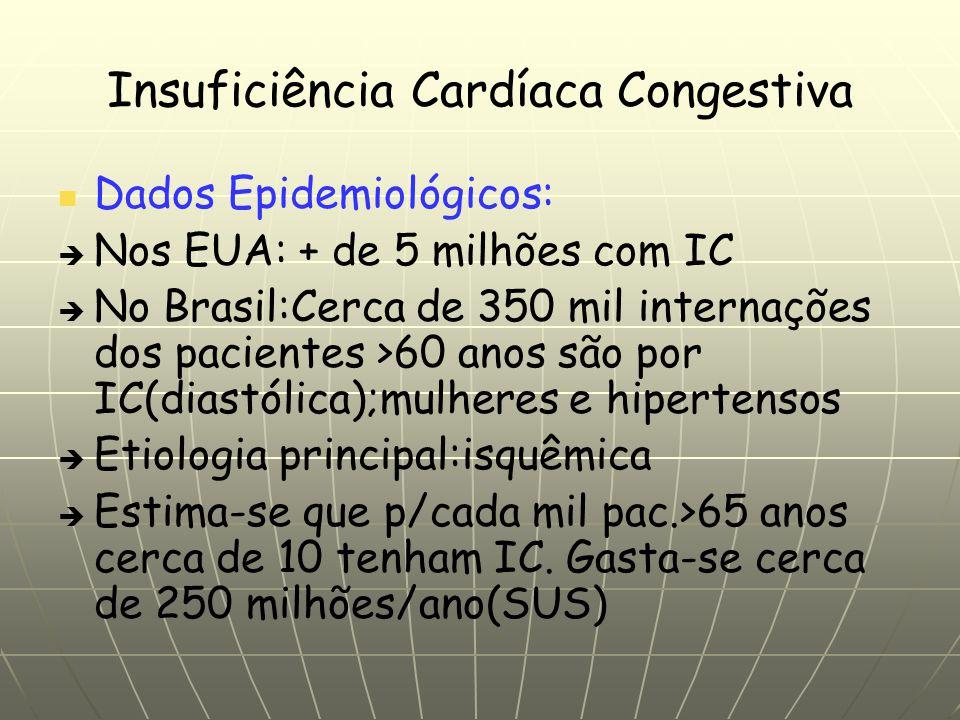Insuficiência Cardíaca Congestiva Dados Epidemiológicos: Nos EUA: + de 5 milhões com IC No Brasil:Cerca de 350 mil internações dos pacientes >60 anos são por IC(diastólica);mulheres e hipertensos Etiologia principal:isquêmica Estima-se que p/cada mil pac.>65 anos cerca de 10 tenham IC.