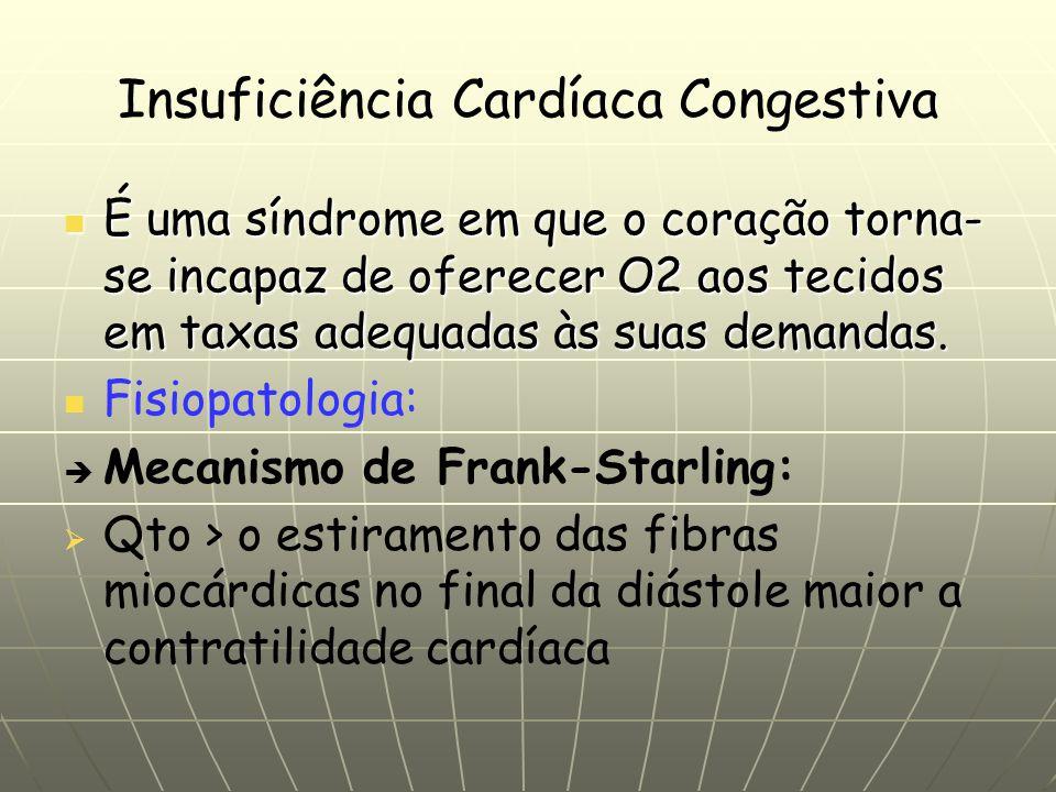 Insuficiência Cardíaca Congestiva É uma síndrome em que o coração torna- se incapaz de oferecer O2 aos tecidos em taxas adequadas às suas demandas. É