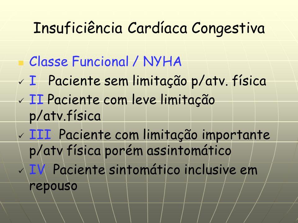 Insuficiência Cardíaca Congestiva Classe Funcional / NYHA I Paciente sem limitação p/atv. física II Paciente com leve limitação p/atv.física III Pacie