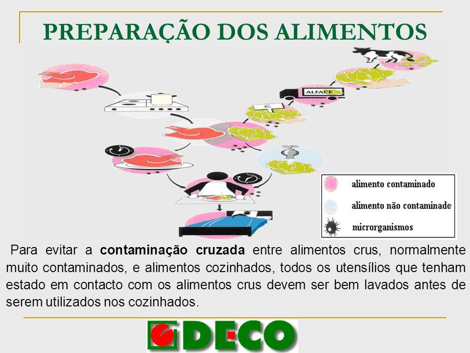 PREPARAÇÃO DOS ALIMENTOS Para evitar a contaminação cruzada entre alimentos crus, normalmente muito contaminados, e alimentos cozinhados, todos os ute