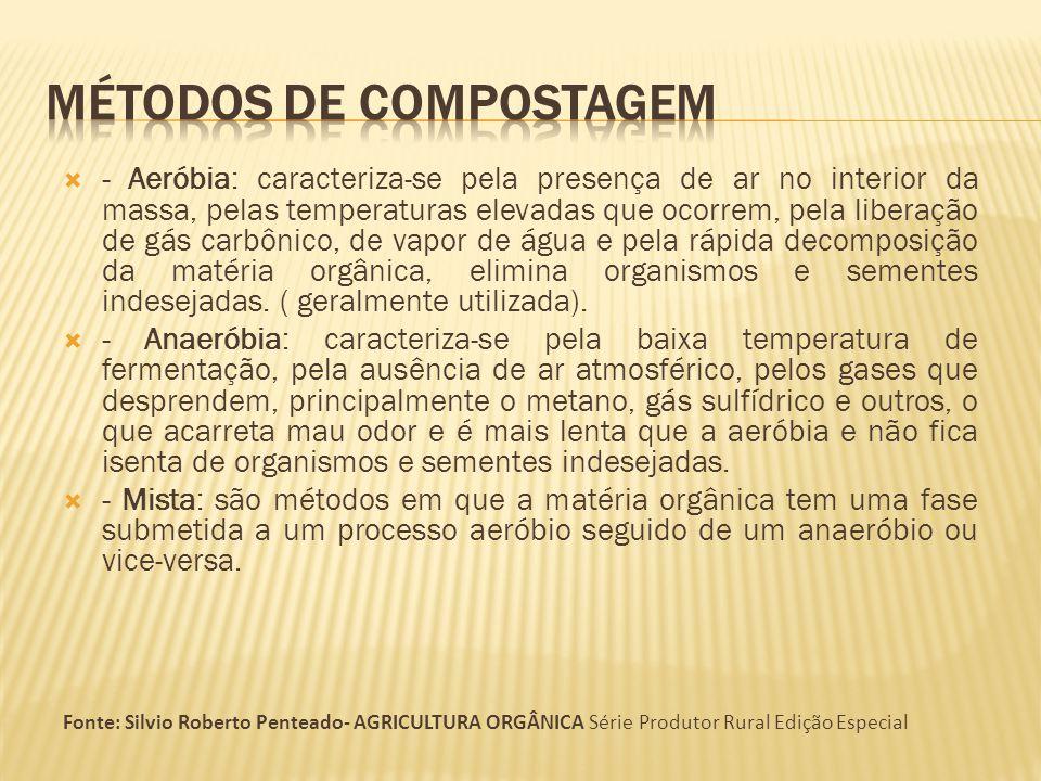 - Aeróbia: caracteriza-se pela presença de ar no interior da massa, pelas temperaturas elevadas que ocorrem, pela liberação de gás carbônico, de vapor