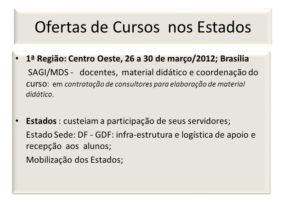 Ofertas de Cursos nos Estados 1ª Região: Centro Oeste, 26 a 30 de março/2012; Brasília SAGI/MDS - docentes, material didático e coordenação do curso :