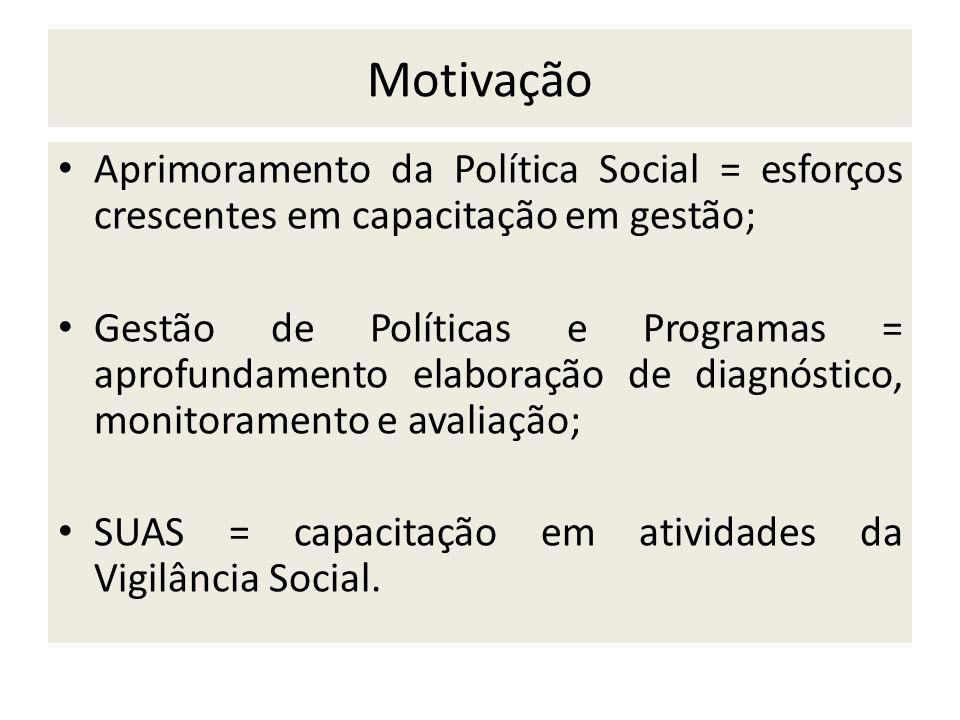 Motivação Aprimoramento da Política Social = esforços crescentes em capacitação em gestão; Gestão de Políticas e Programas = aprofundamento elaboração