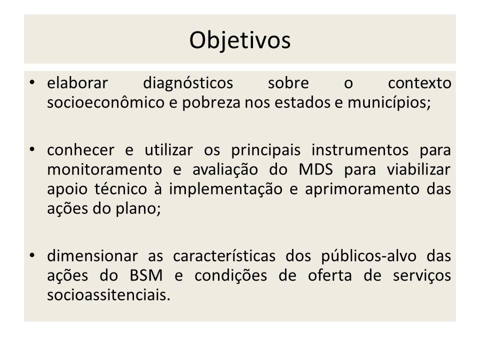 Objetivos elaborar diagnósticos sobre o contexto socioeconômico e pobreza nos estados e municípios; conhecer e utilizar os principais instrumentos par