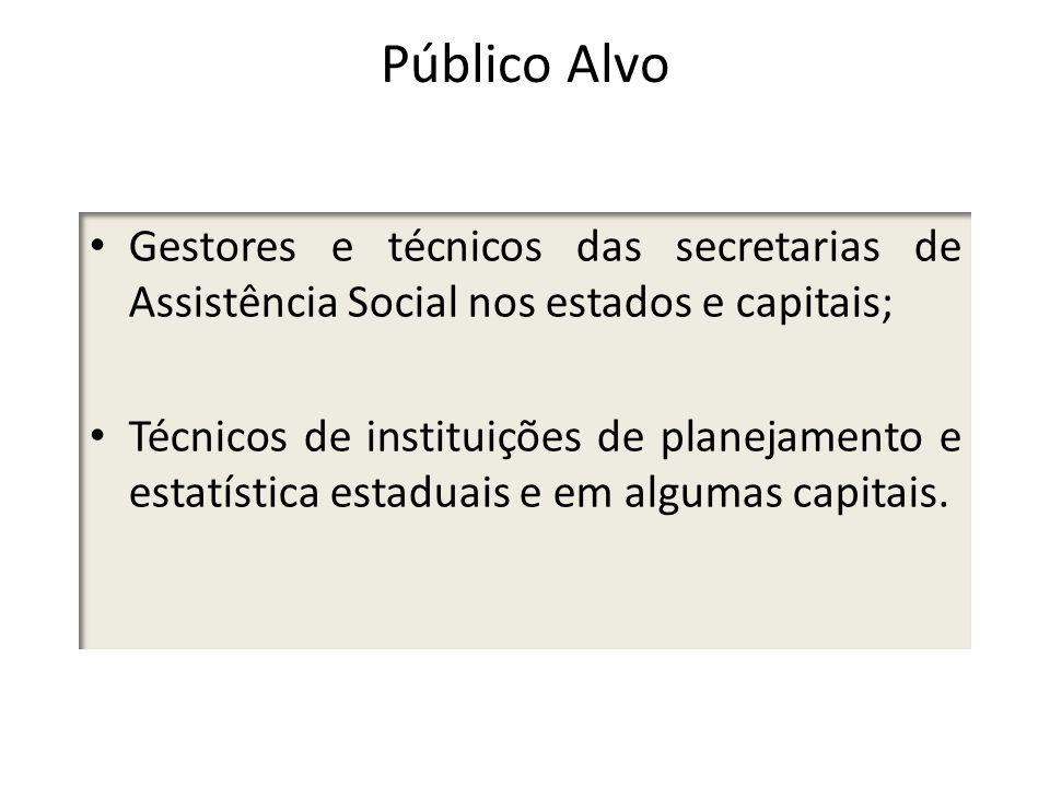 Público Alvo Gestores e técnicos das secretarias de Assistência Social nos estados e capitais; Técnicos de instituições de planejamento e estatística