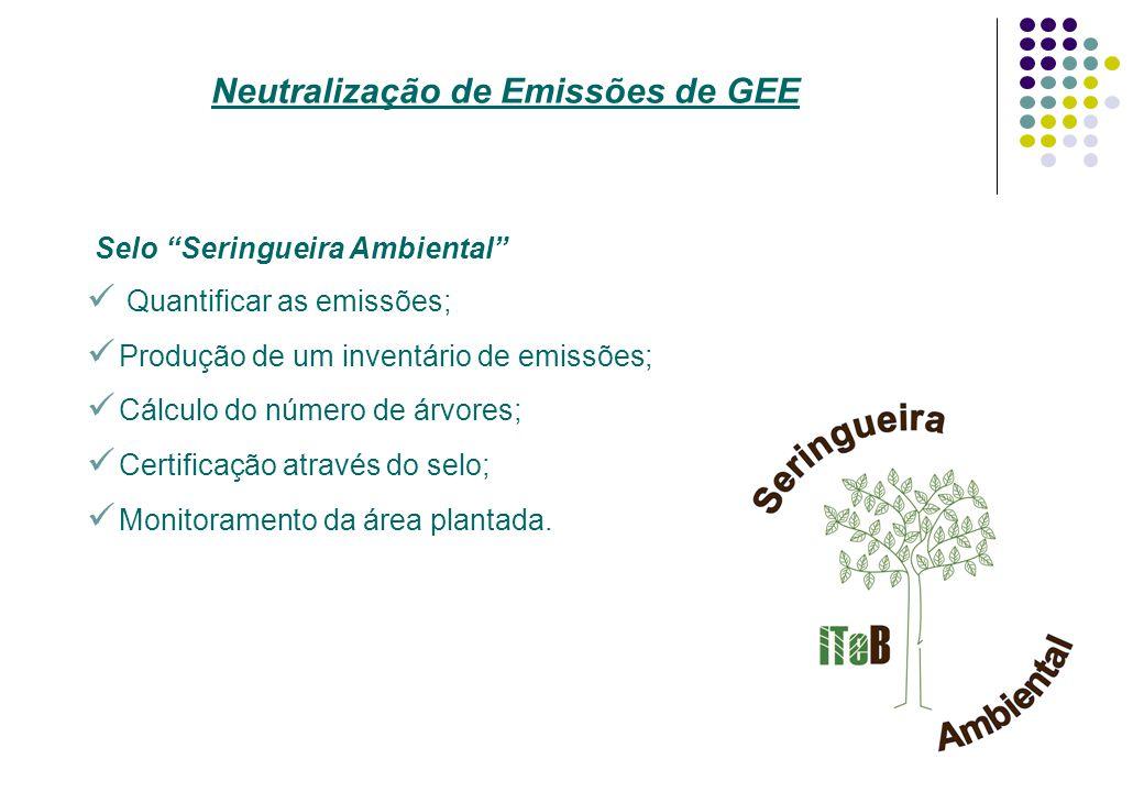Selo Seringueira Ambiental Quantificar as emissões; Produção de um inventário de emissões; Cálculo do número de árvores; Certificação através do selo;