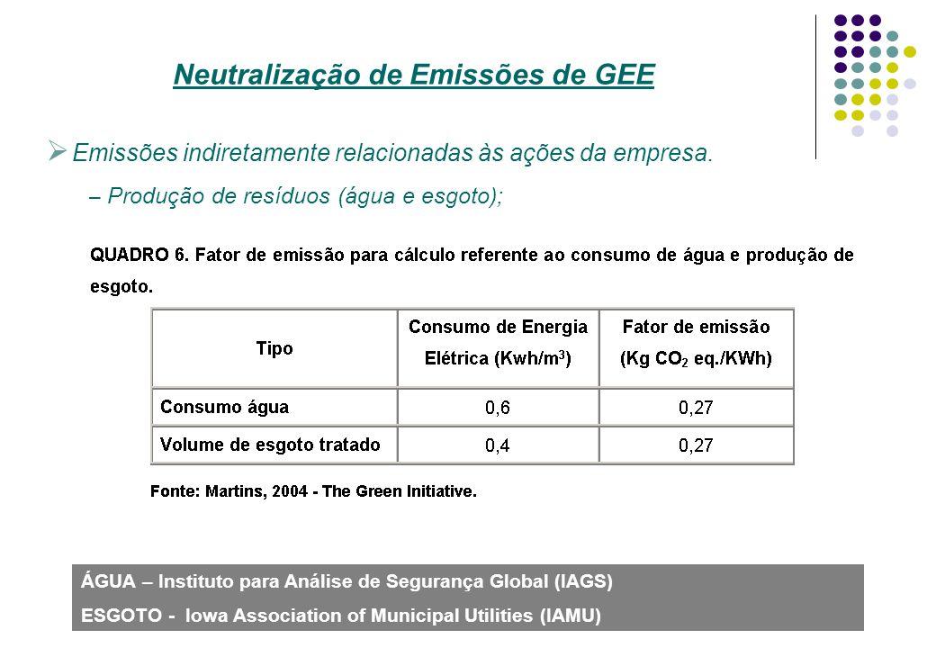 Emissões indiretamente relacionadas às ações da empresa. – Produção de resíduos (água e esgoto); Neutralização de Emissões de GEE ÁGUA – Instituto par