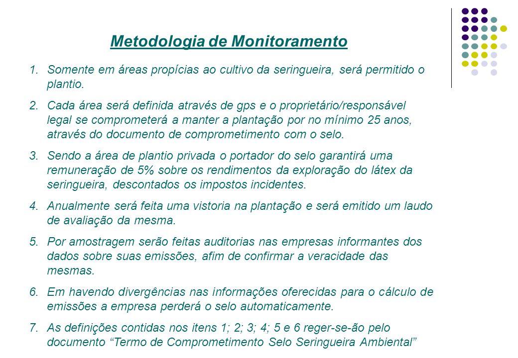 Metodologia de Monitoramento 1.Somente em áreas propícias ao cultivo da seringueira, será permitido o plantio. 2.Cada área será definida através de gp
