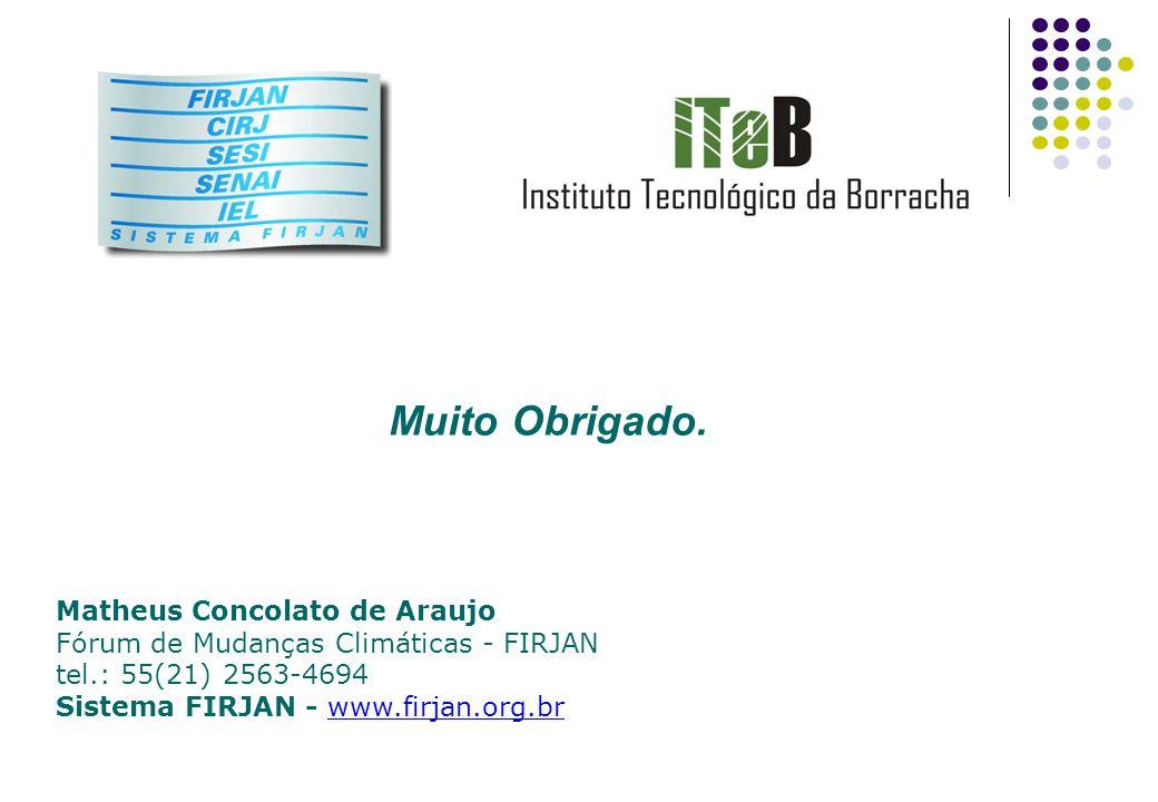 Matheus Concolato de Araujo Fórum de Mudanças Climáticas - FIRJAN tel.: 55(21) 2563-4694 Sistema FIRJAN - www.firjan.org.br Muito Obrigado.