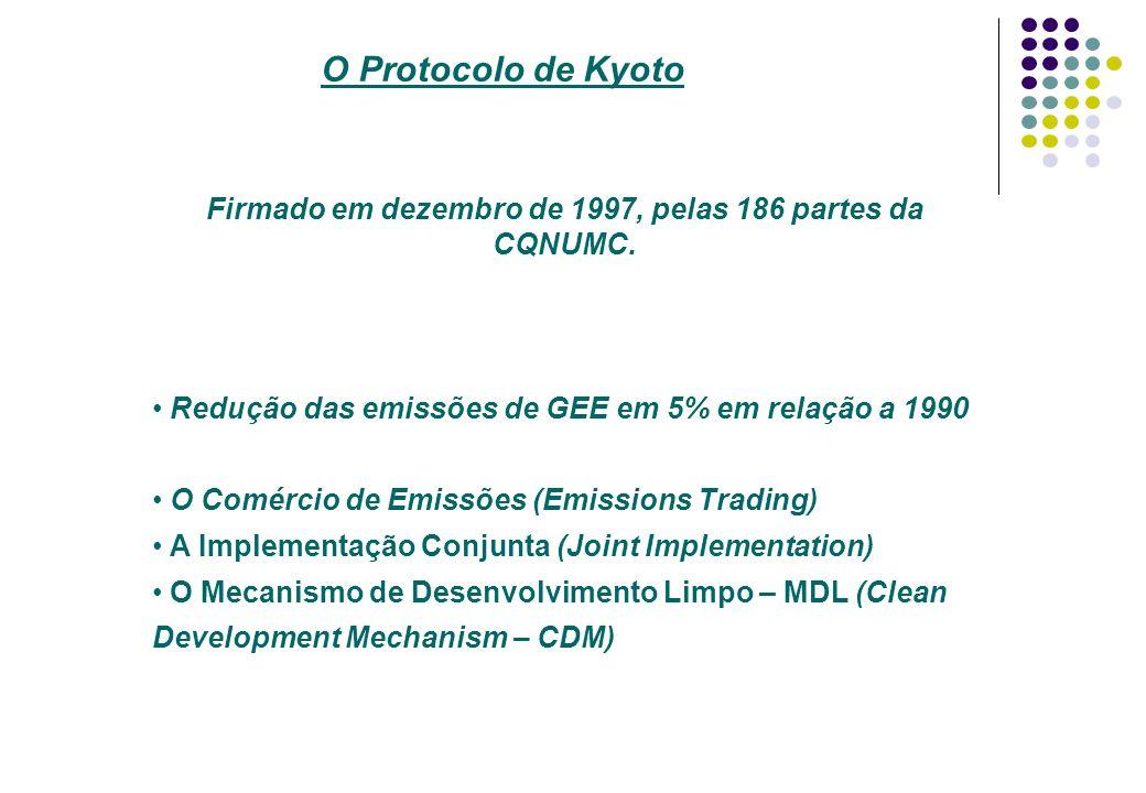 O Protocolo de Kyoto Redução das emissões de GEE em 5% em relação a 1990 O Comércio de Emissões (Emissions Trading) A Implementação Conjunta (Joint Im