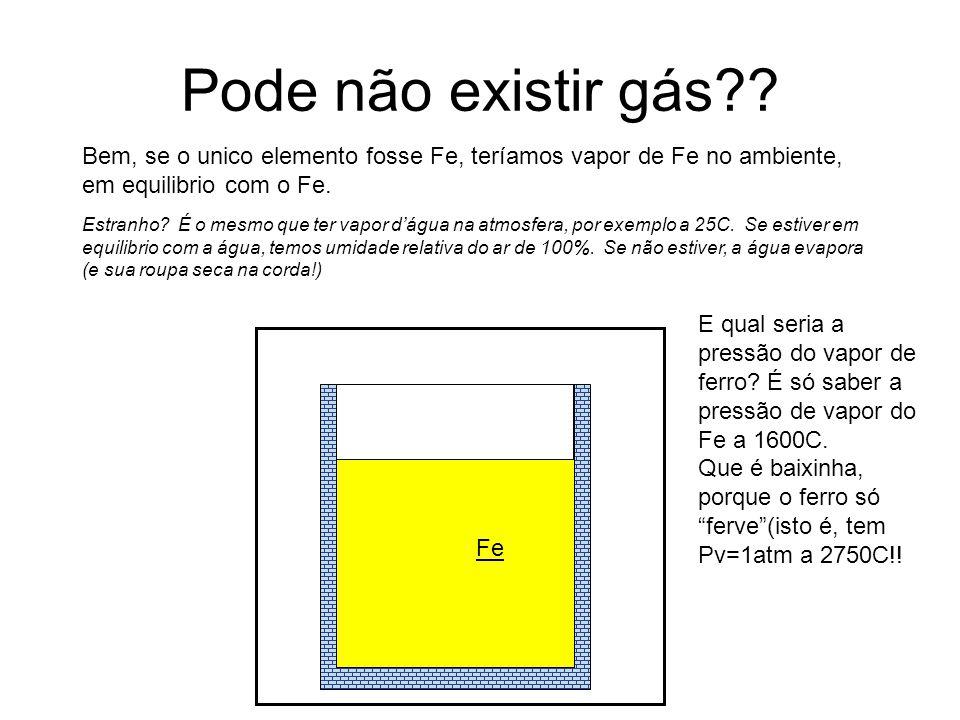 Ok, colocamos um gás inerte para ter 1atm, então. Onde estamos nos diagramas Fe-O?