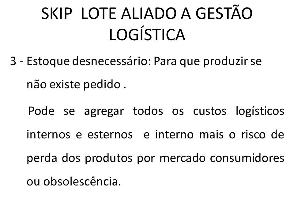 SKIP LOTE ALIADO A GESTÃO LOGÍSTICA 3 - Estoque desnecessário: Para que produzir se não existe pedido. Pode se agregar todos os custos logísticos inte
