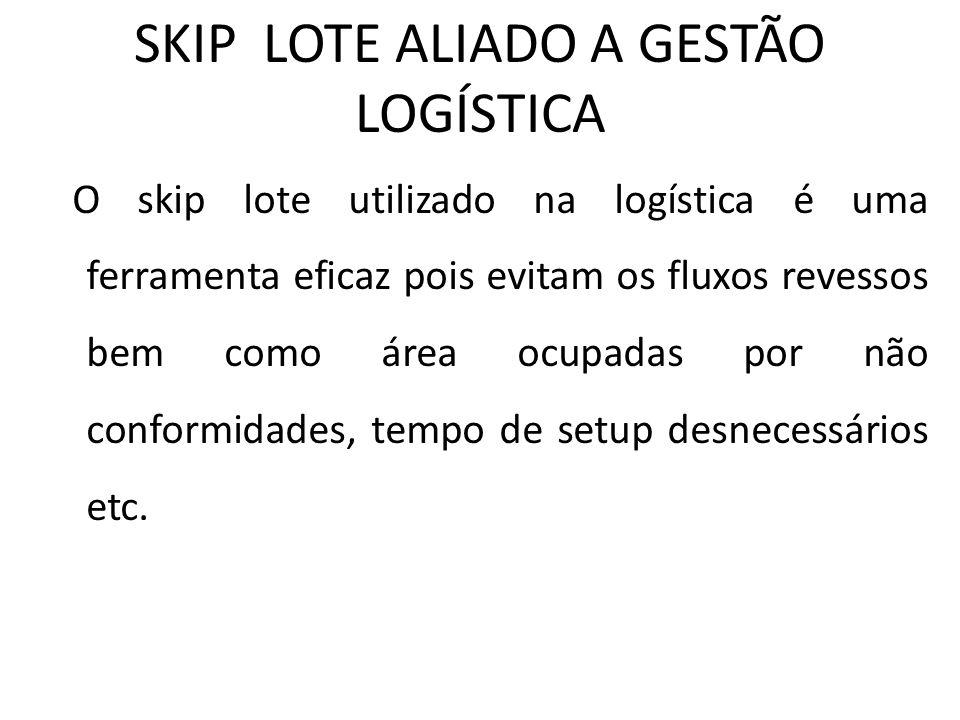 SKIP LOTE ALIADO A GESTÃO LOGÍSTICA O skip lote utilizado na logística é uma ferramenta eficaz pois evitam os fluxos revessos bem como área ocupadas p