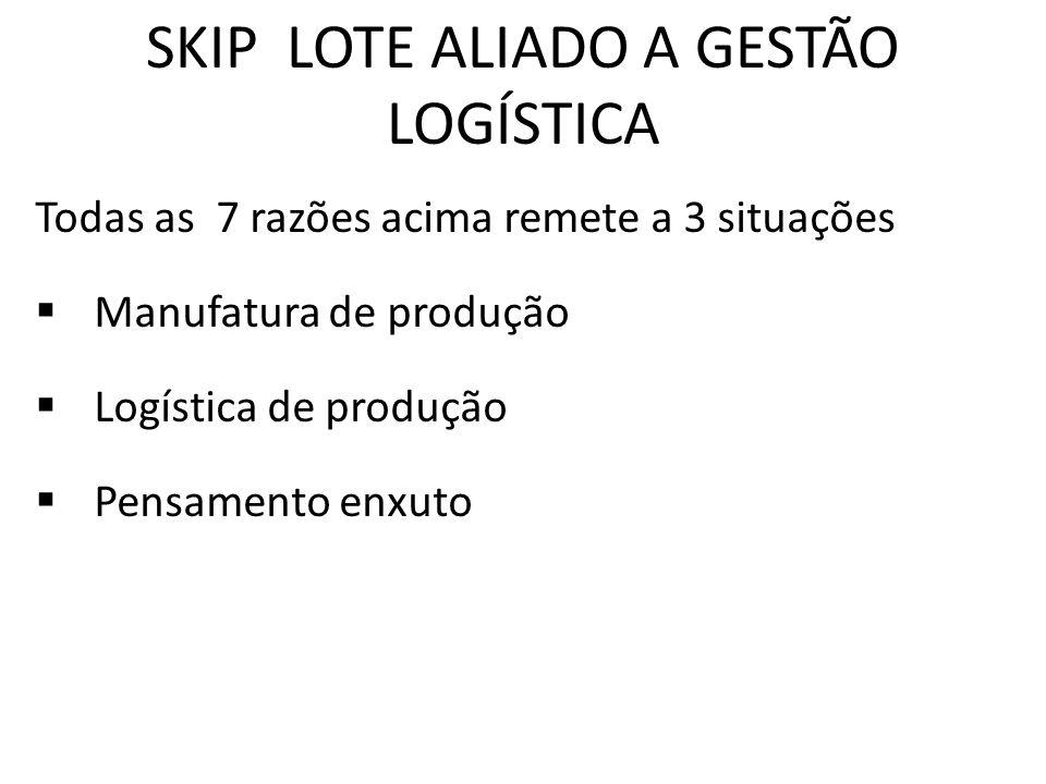 SKIP LOTE ALIADO A GESTÃO LOGÍSTICA Todas as 7 razões acima remete a 3 situações Manufatura de produção Logística de produção Pensamento enxuto