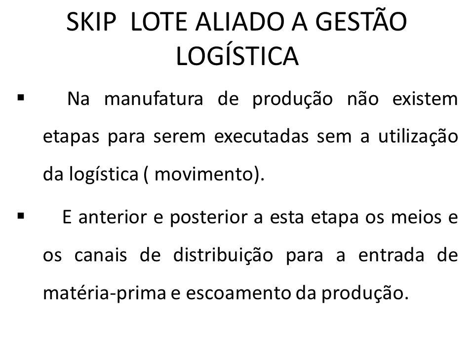 SKIP LOTE ALIADO A GESTÃO LOGÍSTICA Na manufatura de produção não existem etapas para serem executadas sem a utilização da logística ( movimento). E a