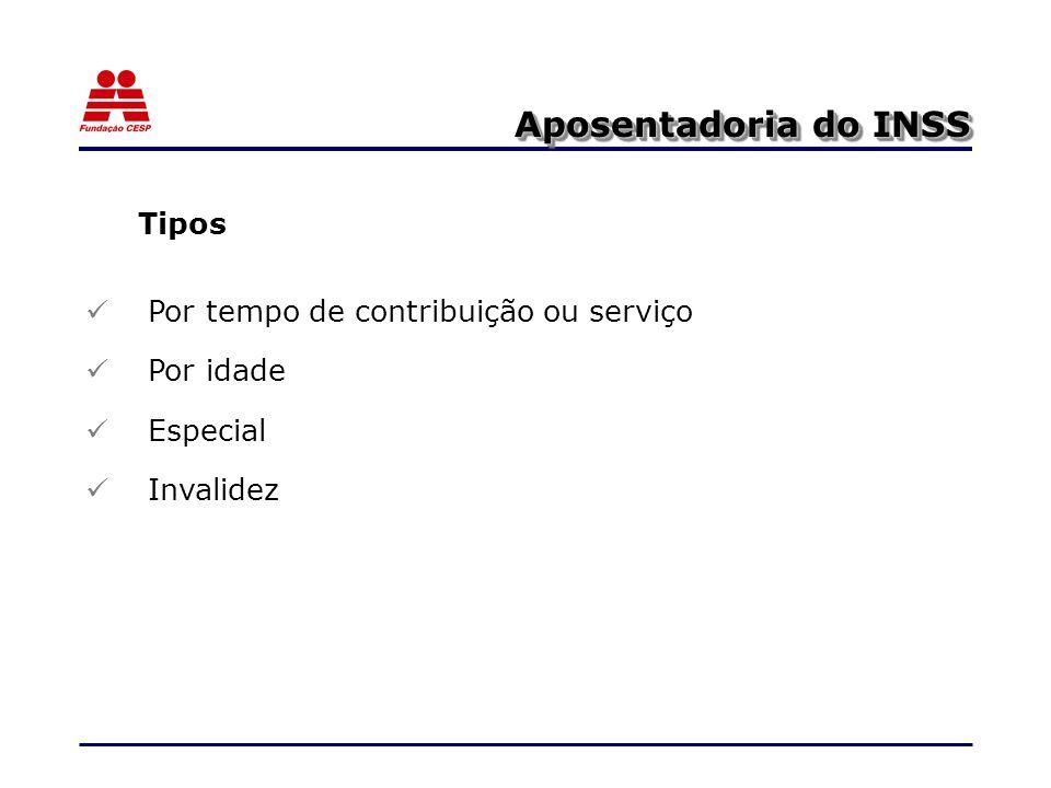 Aposentadoria do INSS Por tempo de contribuição ou serviço Por idade Especial Invalidez Tipos