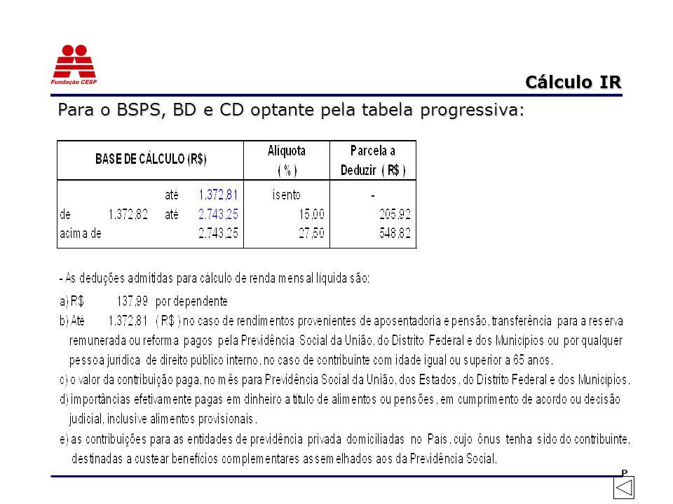 Cálculo IR Para o BSPS, BD e CD optante pela tabela progressiva: P