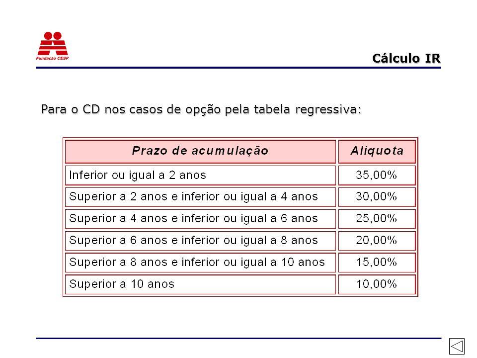 Cálculo IR Para o CD nos casos de opção pela tabela regressiva: