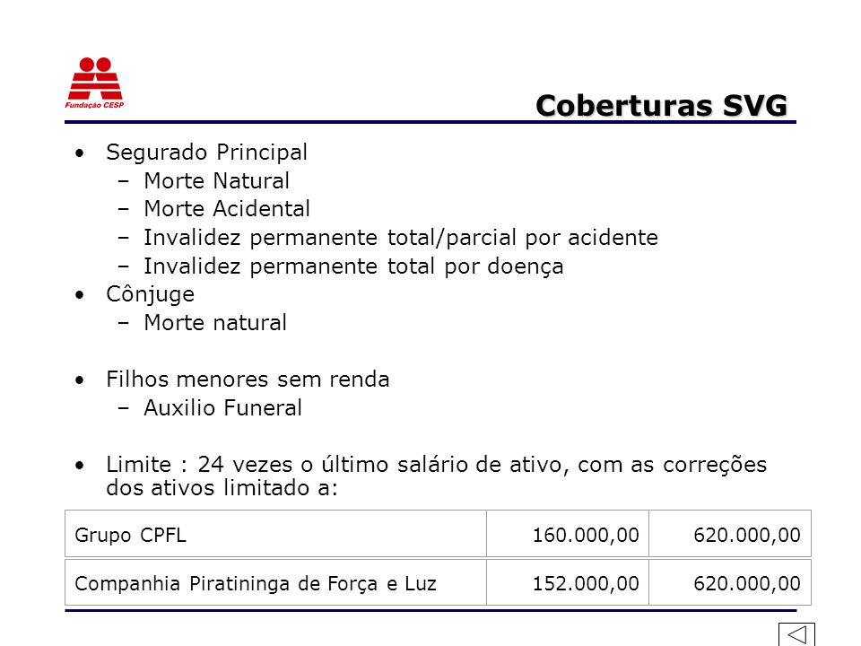 Coberturas SVG Segurado Principal –Morte Natural –Morte Acidental –Invalidez permanente total/parcial por acidente –Invalidez permanente total por doe