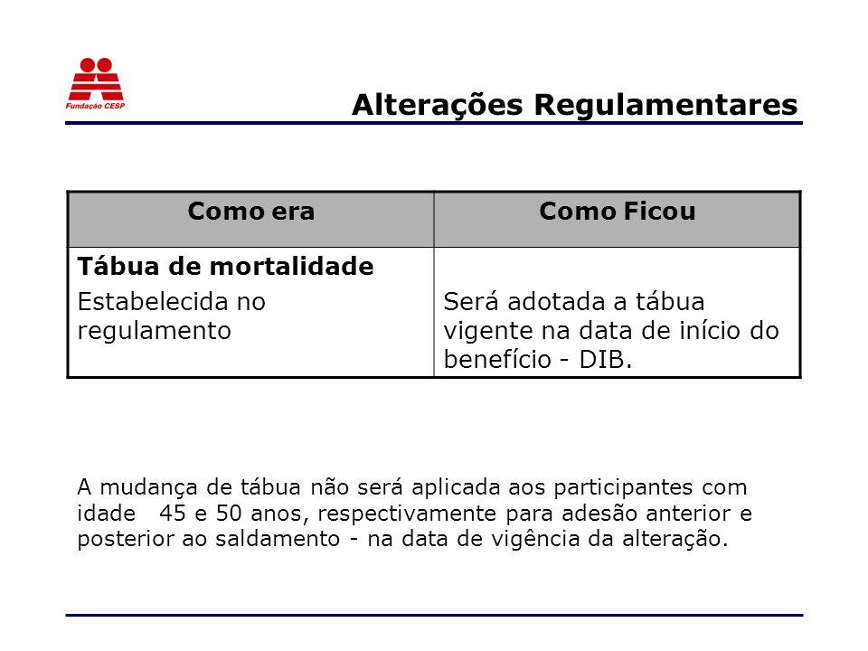 Alterações Regulamentares Como eraComo Ficou Tábua de mortalidade Estabelecida no regulamento Será adotada a tábua vigente na data de início do benefício - DIB.