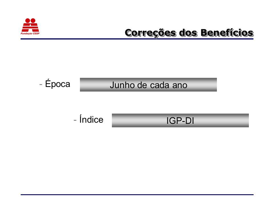 Correções dos Benefícios - Época IGP-DI Junho de cada ano - Índice