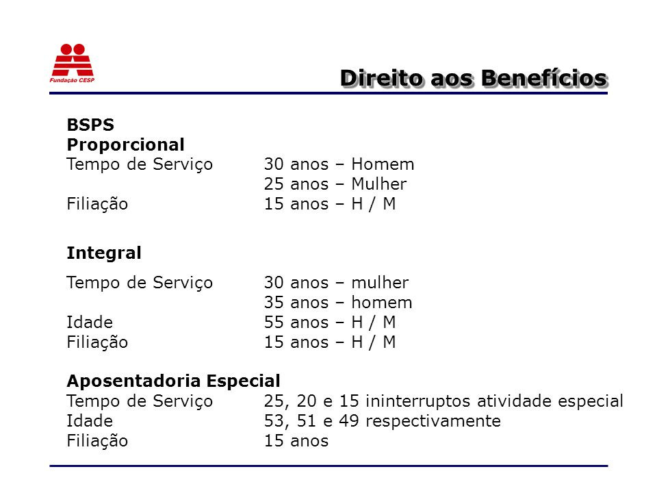 Direito aos Benefícios BSPS Proporcional Tempo de Serviço 30 anos – Homem 25 anos – Mulher Filiação 15 anos – H / M Integral Tempo de Serviço 30 anos – mulher 35 anos – homem Idade55 anos – H / M Filiação 15 anos – H / M Aposentadoria Especial Tempo de Serviço25, 20 e 15 ininterruptos atividade especial Idade53, 51 e 49 respectivamente Filiação15 anos
