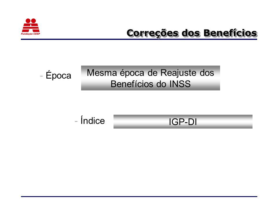 Correções dos Benefícios - Época IGP-DI Mesma época de Reajuste dos Benefícios do INSS - Índice