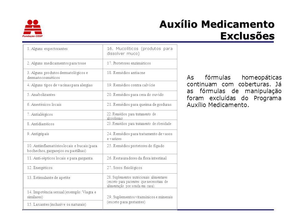 1.Alguns expectorantes 16. Mucolíticos (produtos para dissolver muco) 2.