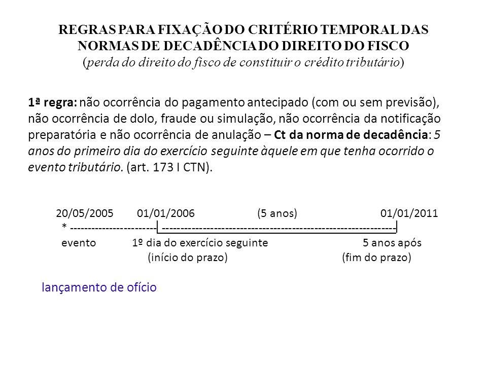 REGRAS PARA FIXAÇÃO DO CRITÉRIO TEMPORAL DAS NORMAS DE DECADÊNCIA DO DIREITO DO FISCO (perda do direito do fisco de constituir o crédito tributário) 1