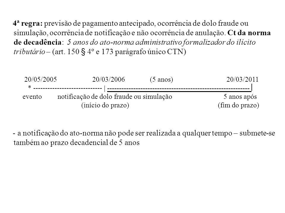 4ª regra: previsão de pagamento antecipado, ocorrência de dolo fraude ou simulação, ocorrência de notificação e não ocorrência de anulação. Ct da norm
