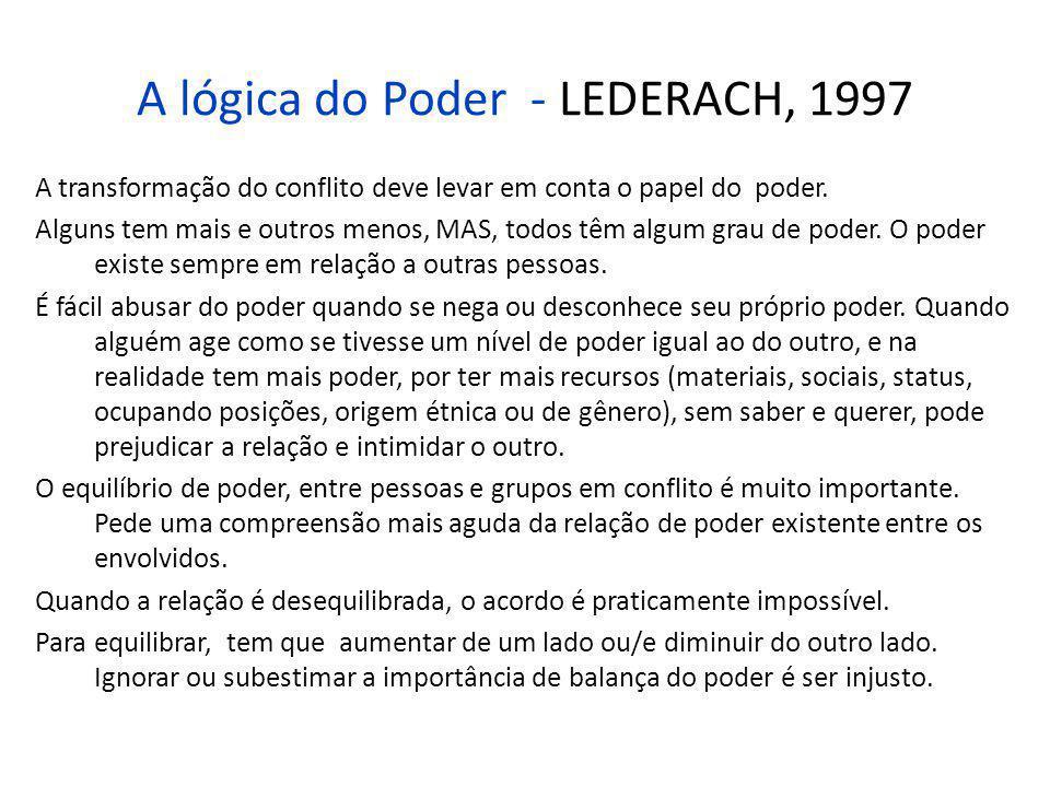 A lógica do Poder - LEDERACH, 1997 A transformação do conflito deve levar em conta o papel do poder.