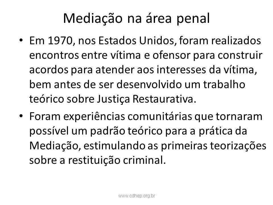 www.cdhep.org.br MEDIADOR PARTE PROCESSO: RESPONSABILIDADE DO MEDIADOR MEDIAÇÃO RESULTADO: RESPONSABILIDADE DAS PARTES