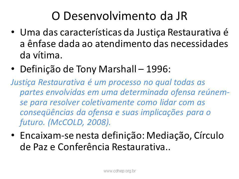 O Desenvolvimento da JR Uma das características da Justiça Restaurativa é a ênfase dada ao atendimento das necessidades da vítima.