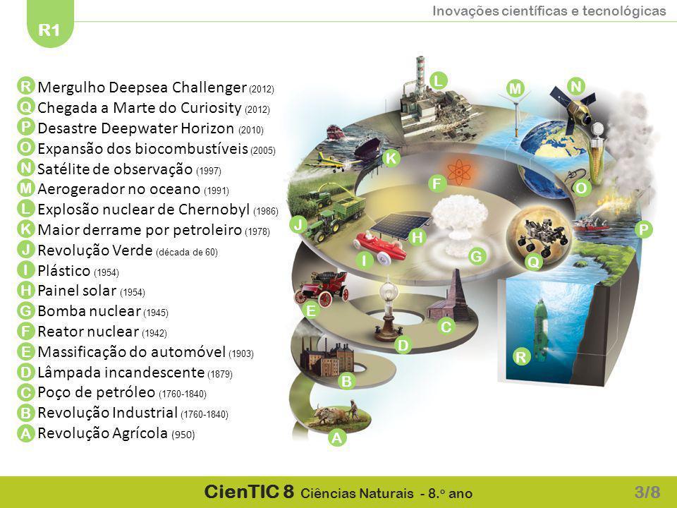 Inovações científicas e tecnológicas R1 CienTIC 8 Ciências Naturais - 8. o ano 3/8 Mergulho Deepsea Challenger (2012) Chegada a Marte do Curiosity (20