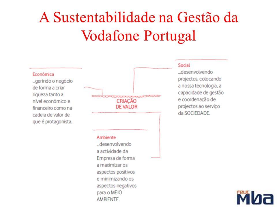 A Sustentabilidade na Gestão da Vodafone Portugal