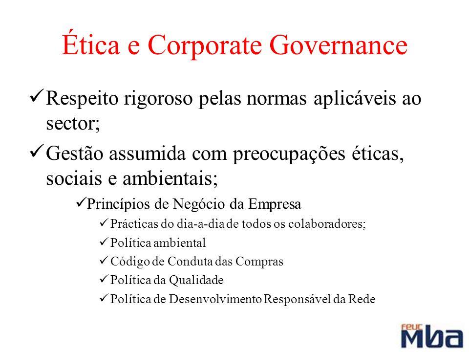 Ética e Corporate Governance Respeito rigoroso pelas normas aplicáveis ao sector; Gestão assumida com preocupações éticas, sociais e ambientais; Princ